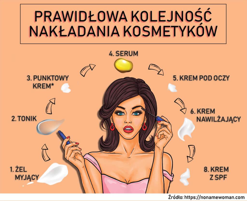 Prawidłowa kolejność nakładania kosmetyków na skórę twarzy niezależnie od pory roku